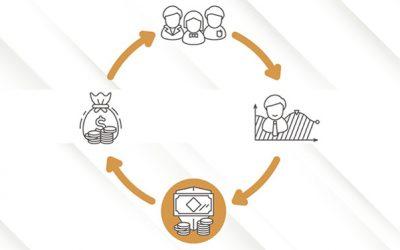 A cobrança no ciclo de crédito